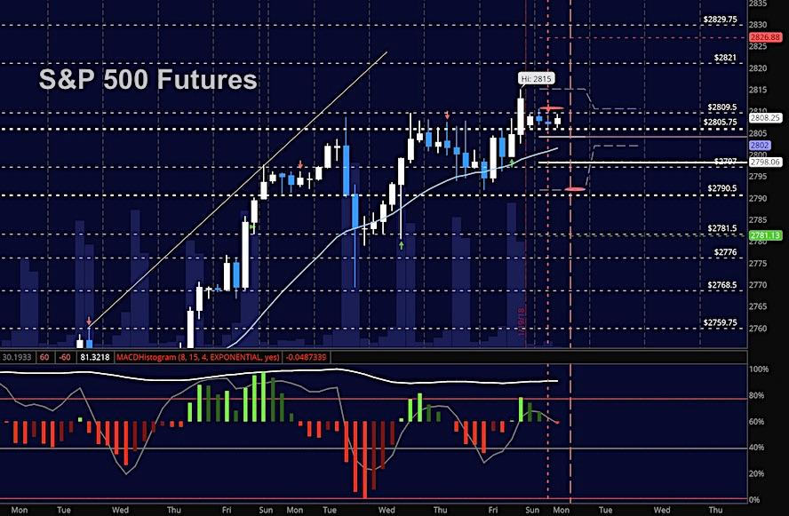 En apprendre davantage sur le trading des futures